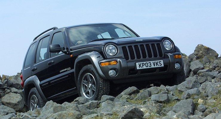 Коррозия металла: Jeep иChrysler отзывают вРоссии 6510 автомобилей